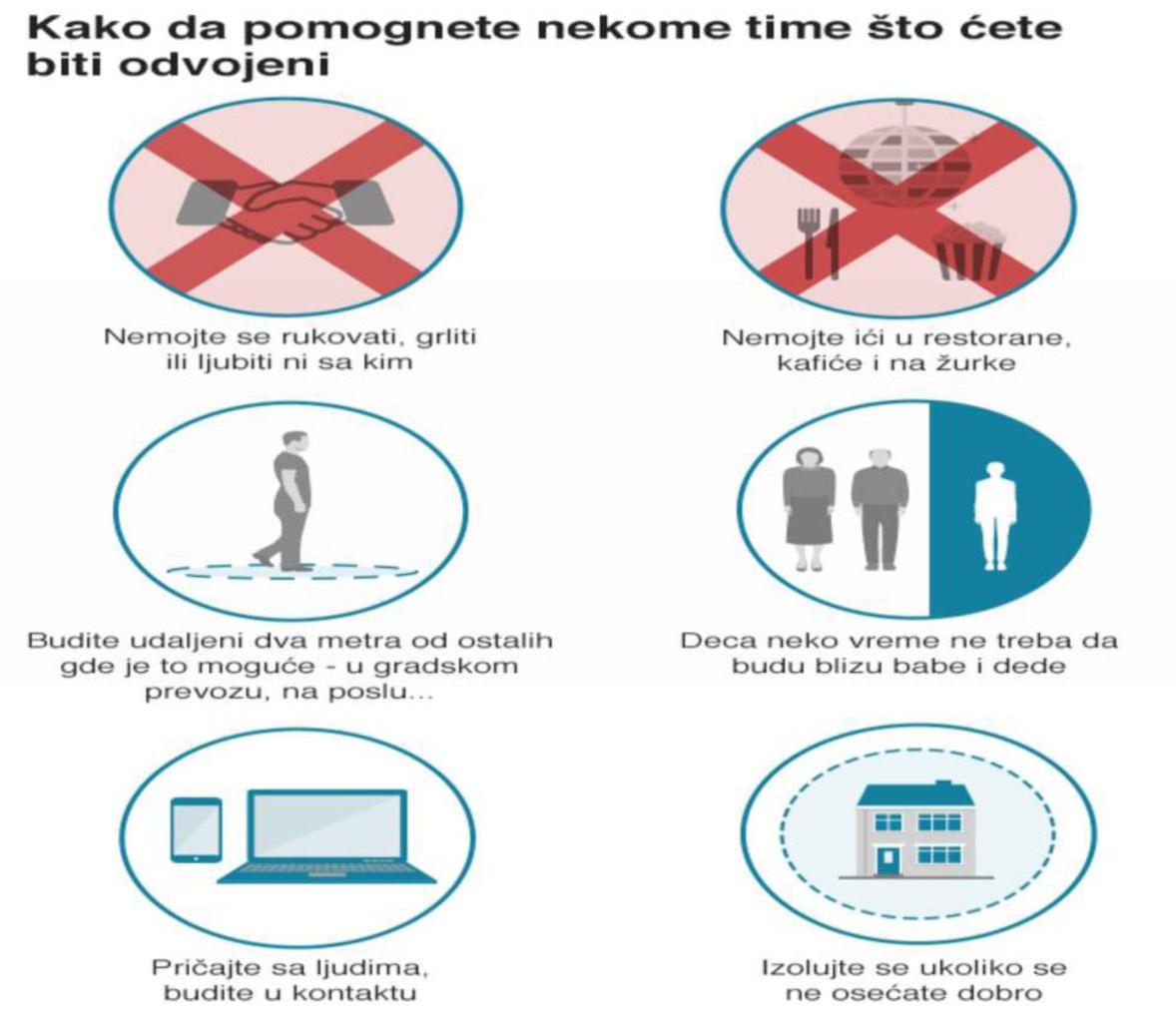 PandemijaKoronavirus bolesti 2019